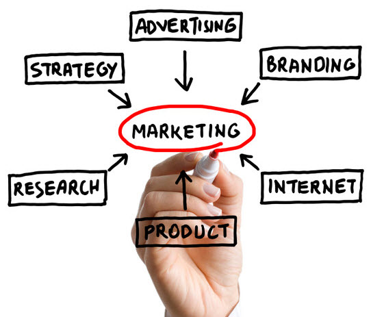 marketing for small businesses resized 600