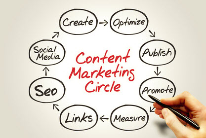 content_marketing_plan
