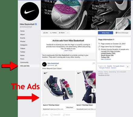 Facebook ads competitive advantage