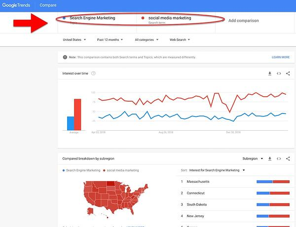 6 Essential Google Tools Every Business Should Be Using