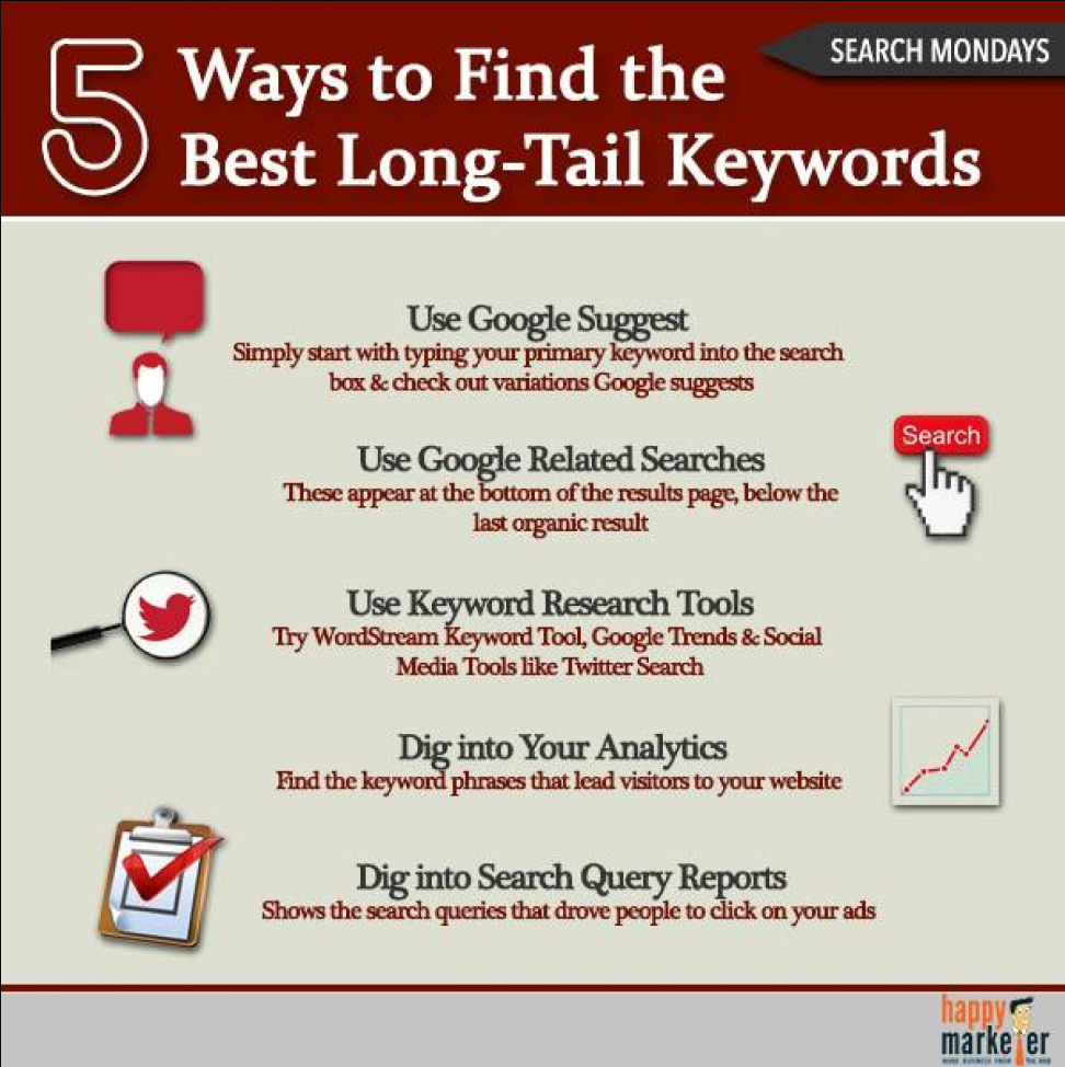 5 ways to get longtail keywords