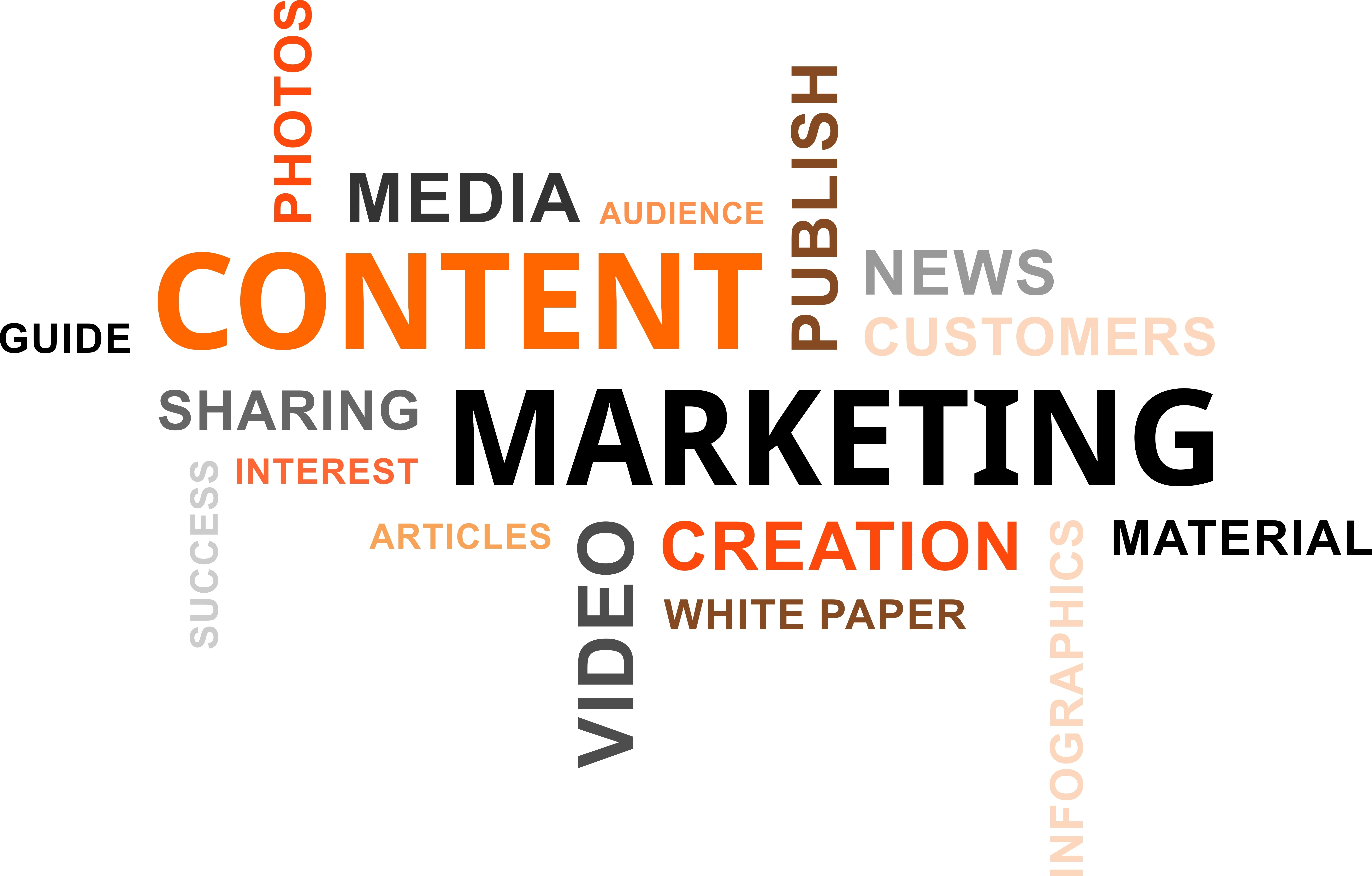 content-marketing-content-creation