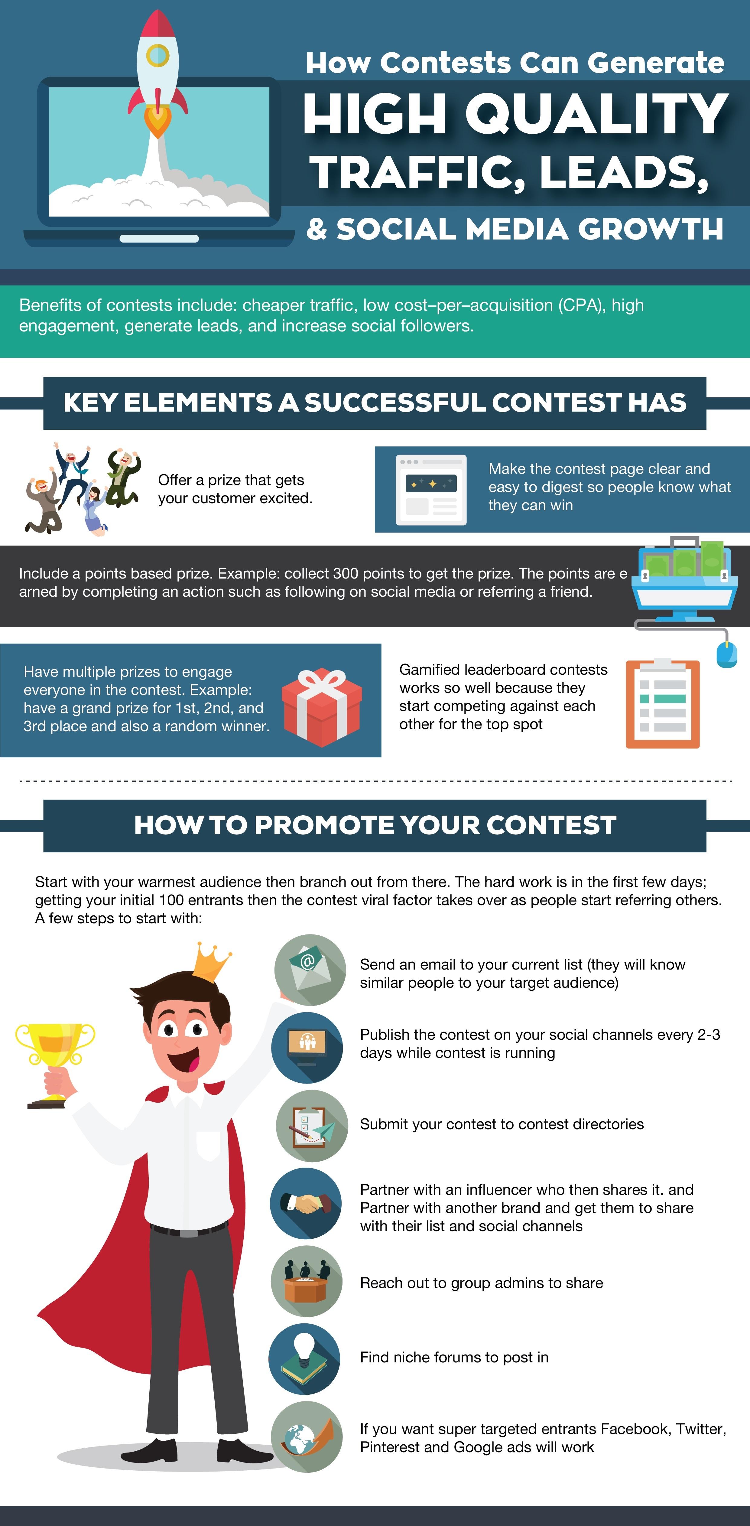 Online Contests Infographic.jpg