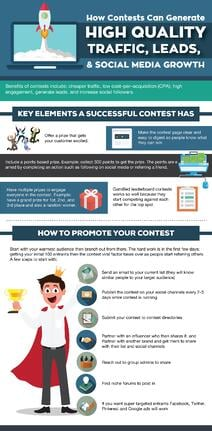 Online Contests Infographic