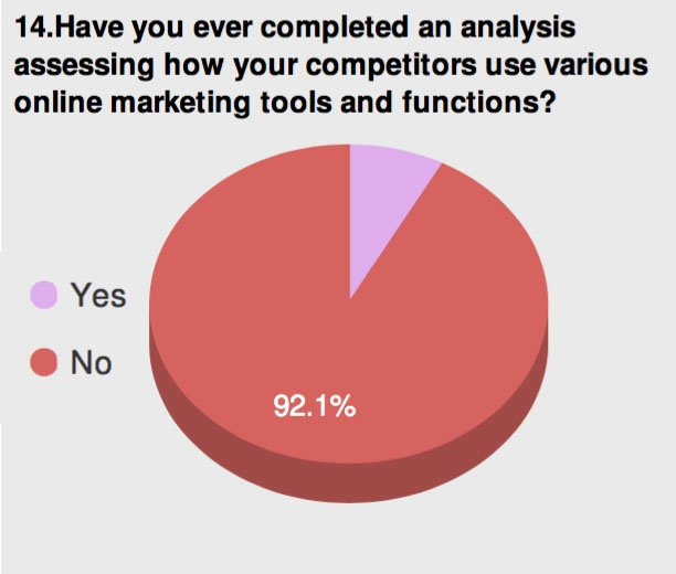 Competitive_Analysis_Screencap.jpg