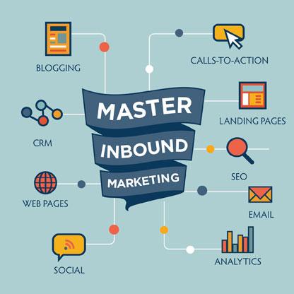 Inbound-Marketing-for-SME-Businesses.jpg