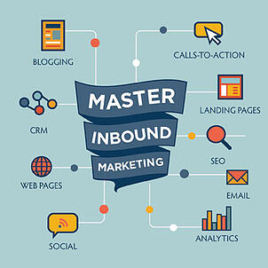 Inbound-Marketing-for-SME-Businesses.jpg
