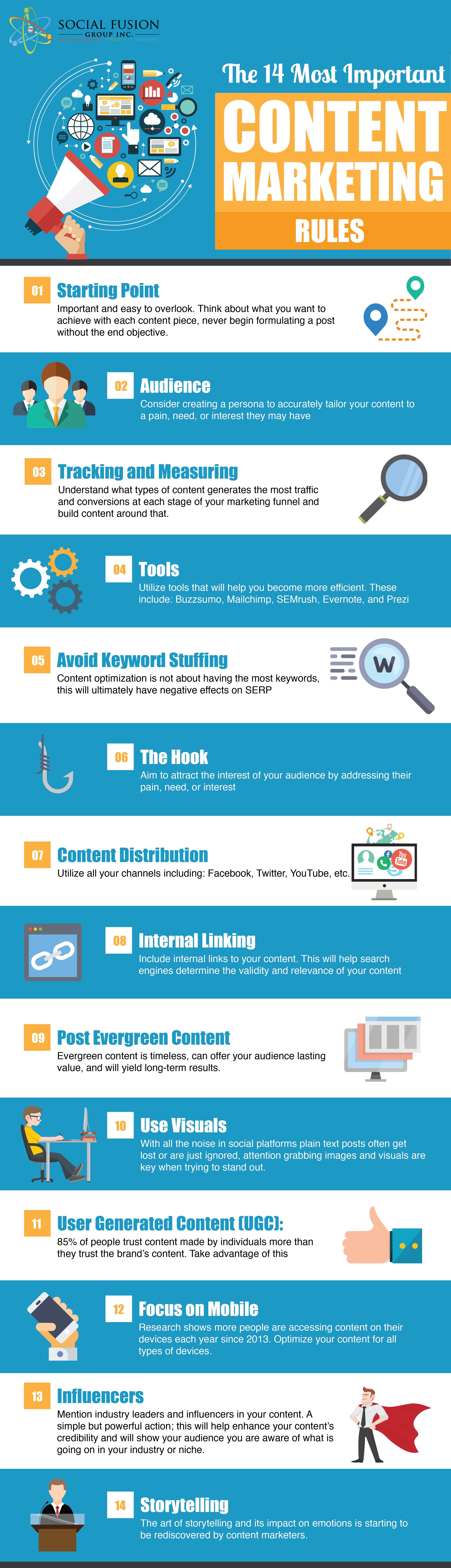 Content Marketing Infographic.jpg