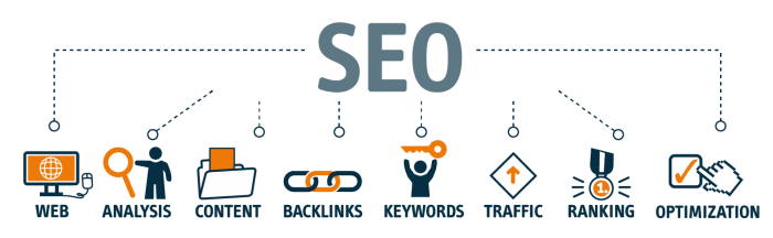 Out With The Old, In With The New - How To Perfect SEO in 2018