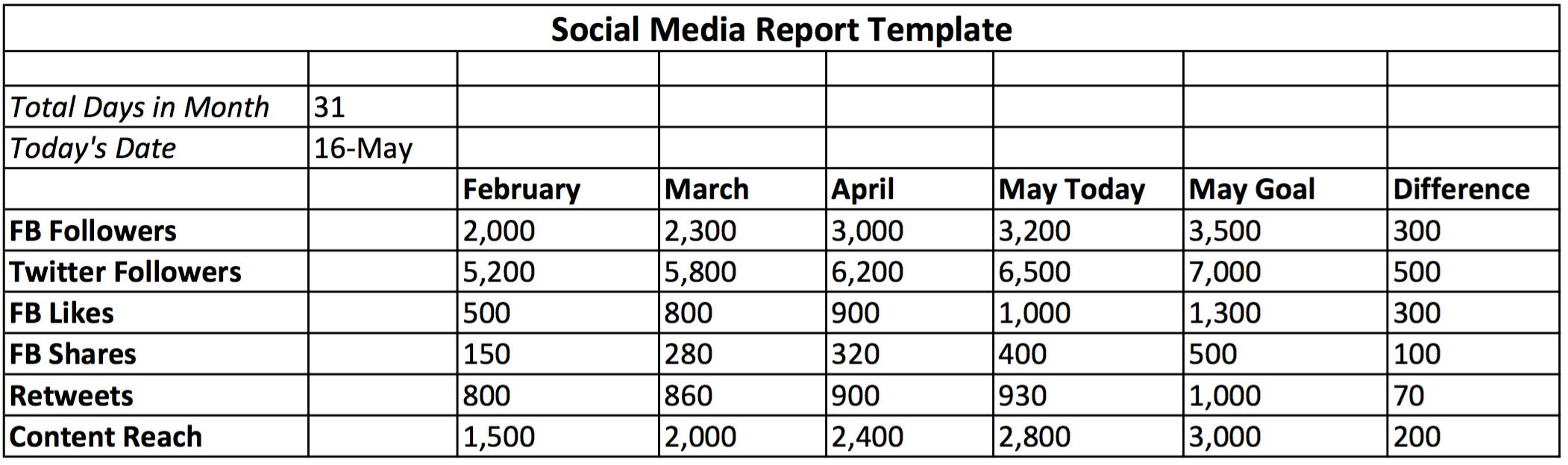 Social_Media_Template.png