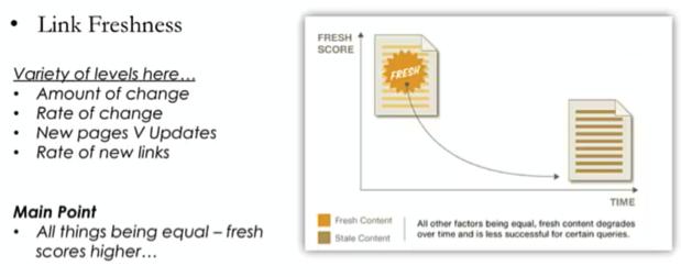 link freshness