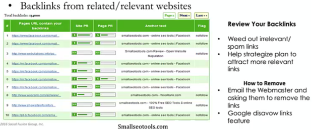 backlinks from sites