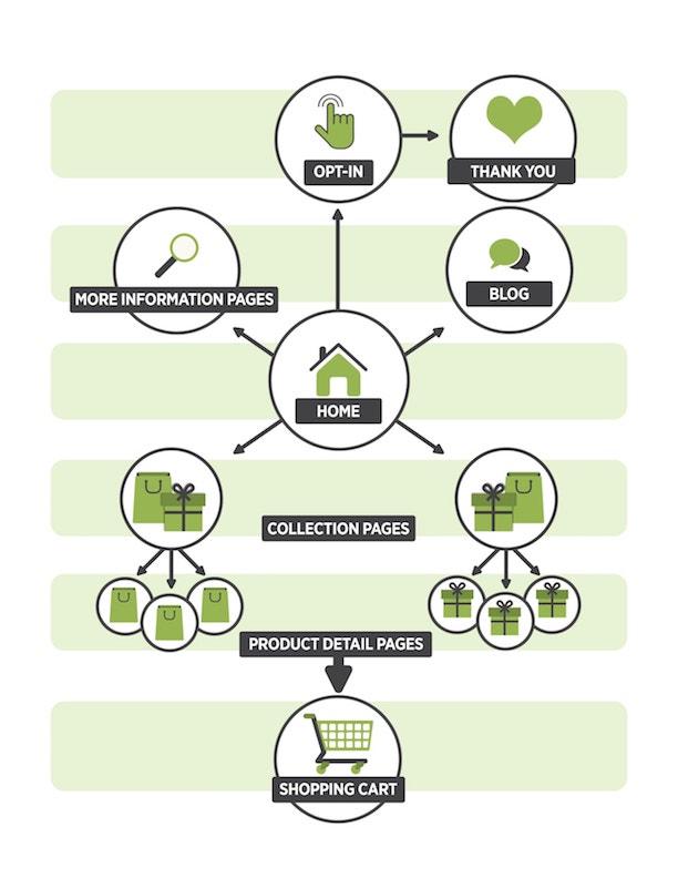 infographic ecommerce.jpg
