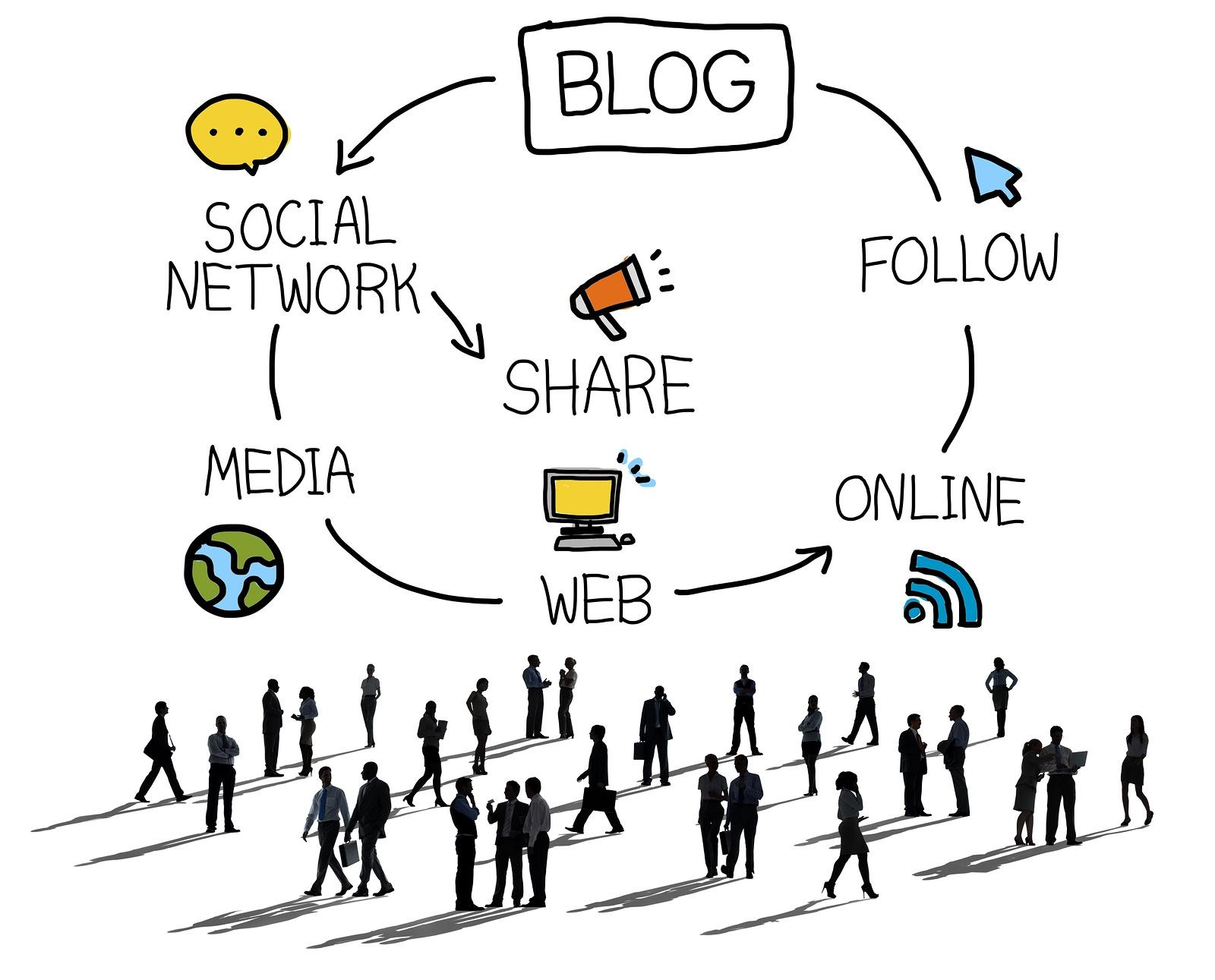 blogging-local-internet-marketing.jpg
