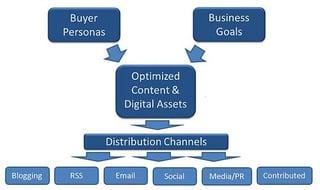 distribution_channels.jpg