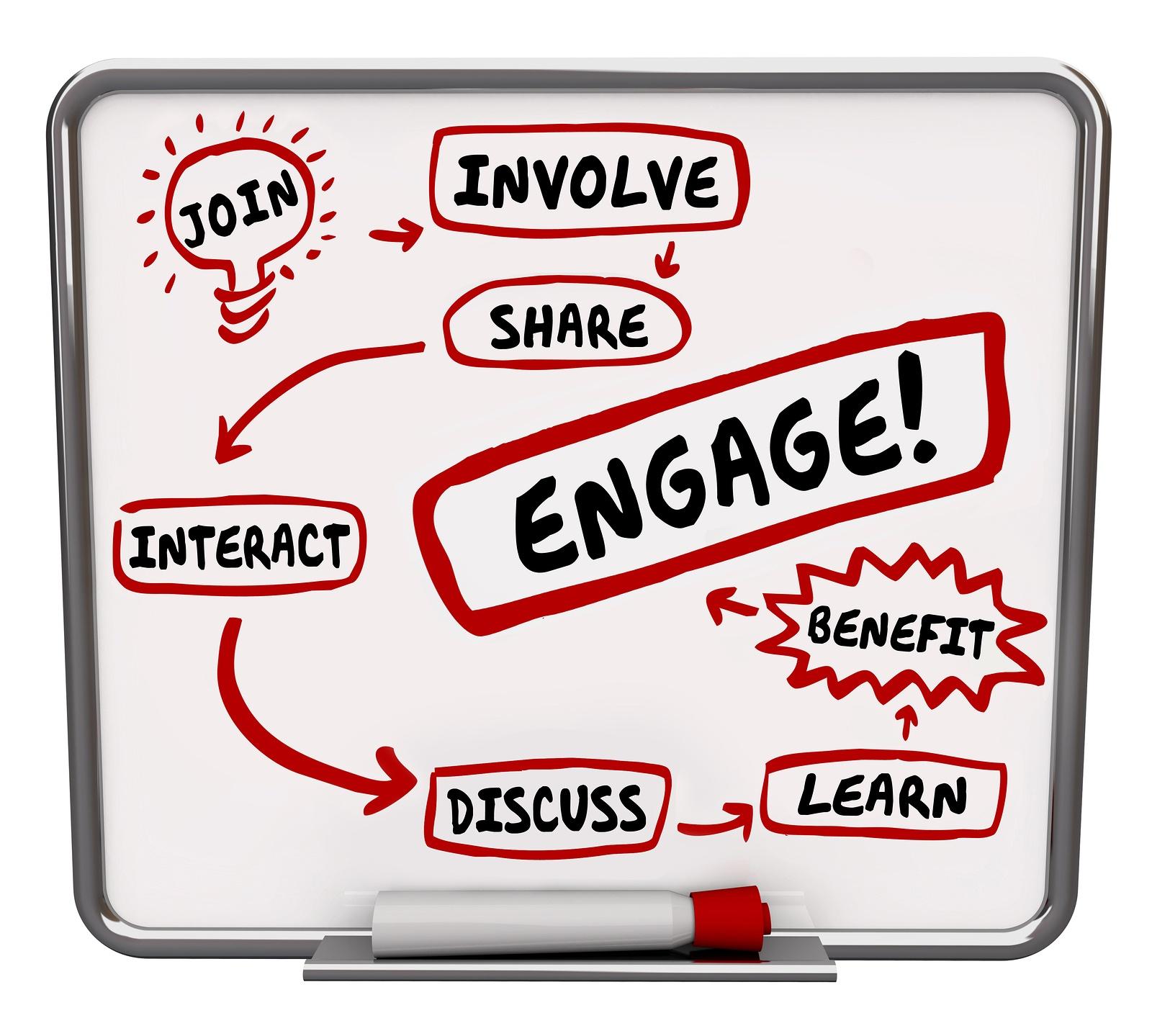 engagement-local-internet-marketing.jpg