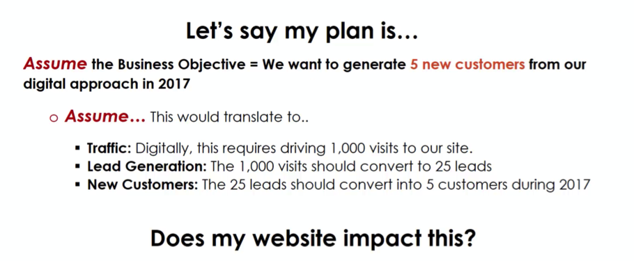 website strategy example