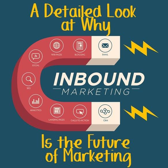 inbound marketing future.jpg