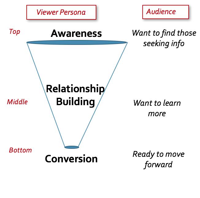 online-marketing-5.png
