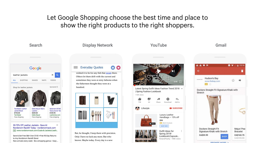 shopify integration google campaign