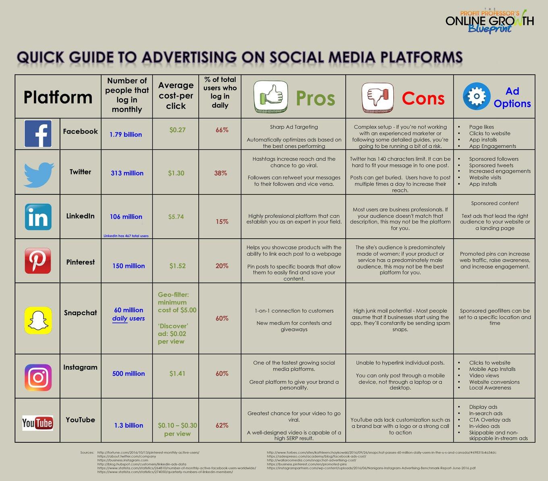 social-media-platforms-guide.jpg