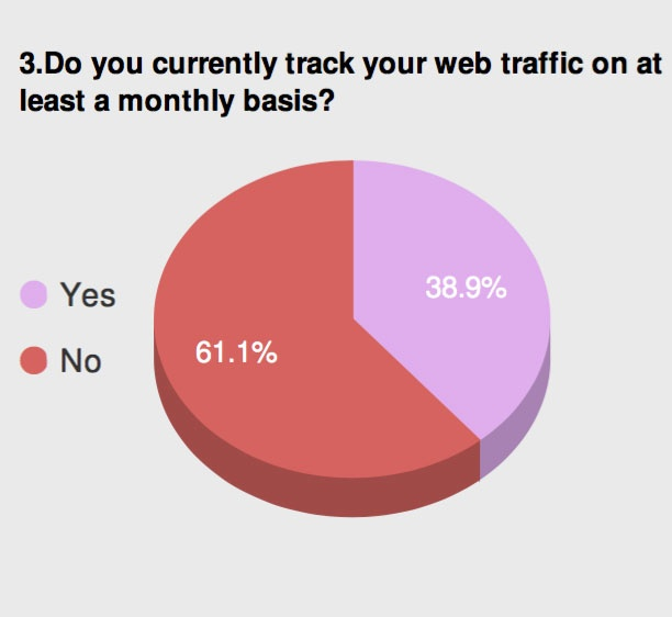 website_traffic_screencap.jpg